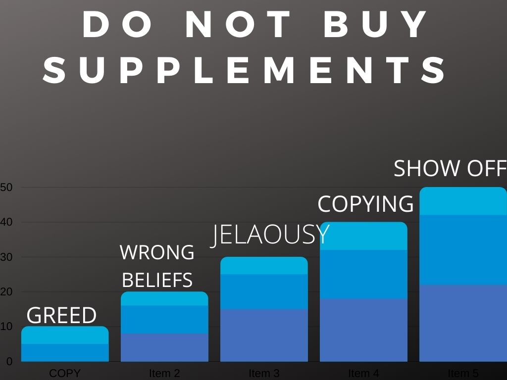 Do not buy supplement because of these reasons